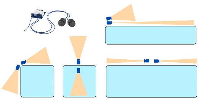 Möglichkeiten der dualen Videoüberwachung
