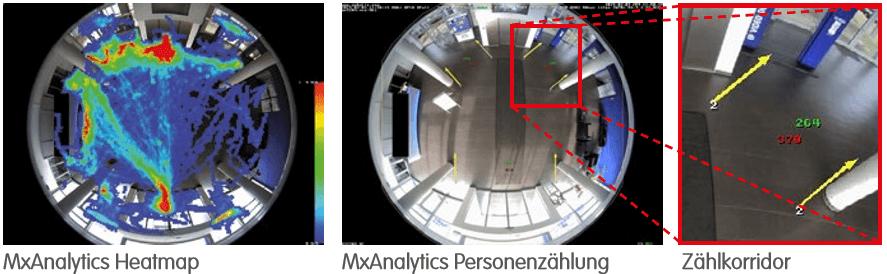 MxAnalytics mit Heatmaps und Personenzählung